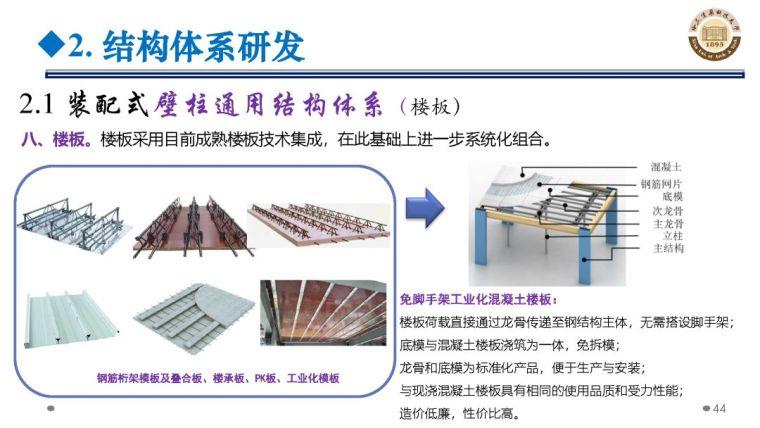 郝际平:钢结构建筑宏观政策及技术发展_44