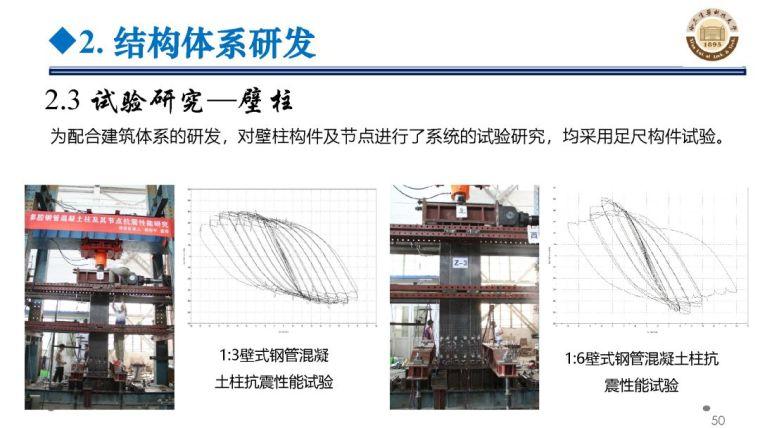 郝际平:钢结构建筑宏观政策及技术发展_50