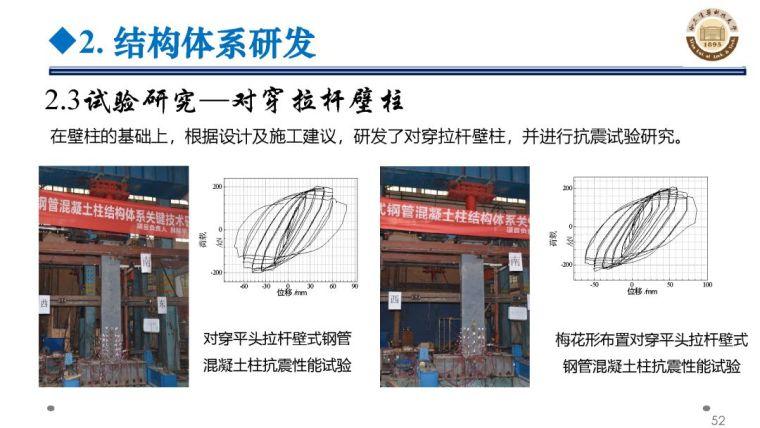 郝际平:钢结构建筑宏观政策及技术发展_52