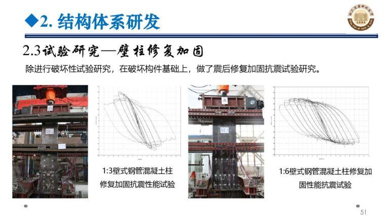 郝际平:钢结构建筑宏观政策及技术发展_51