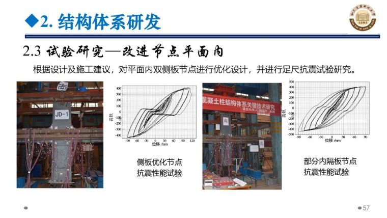 郝际平:钢结构建筑宏观政策及技术发展_57