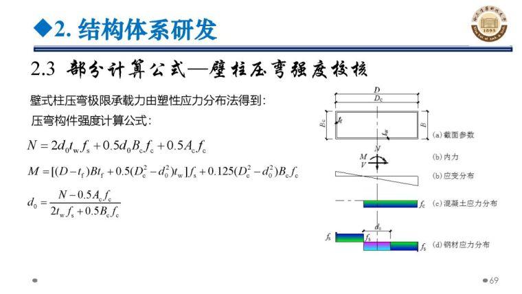 郝际平:钢结构建筑宏观政策及技术发展_69