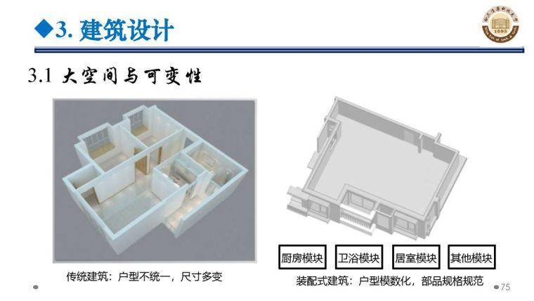 郝际平:钢结构建筑宏观政策及技术发展_75