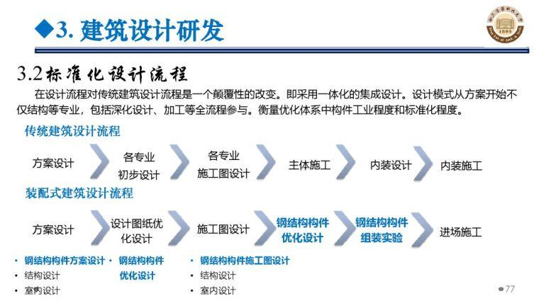 郝际平:钢结构建筑宏观政策及技术发展_77