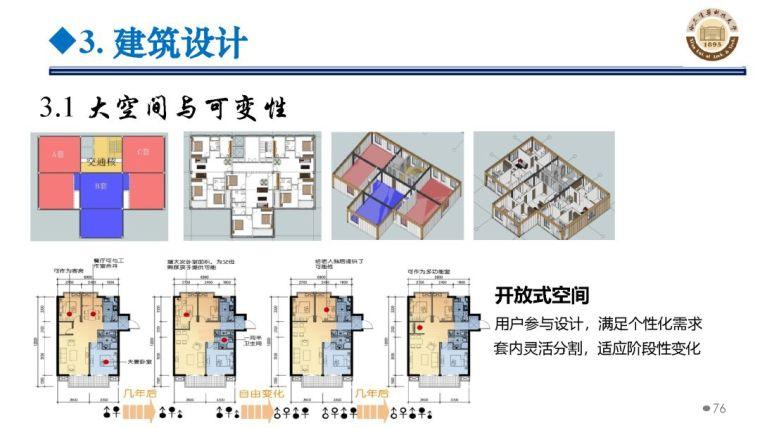 郝际平:钢结构建筑宏观政策及技术发展_76