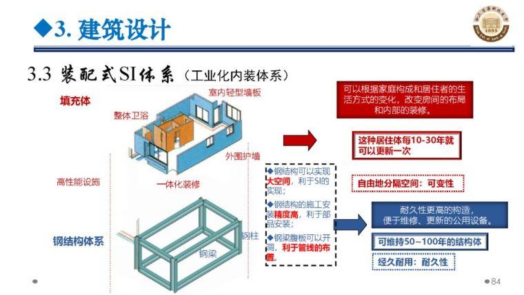 郝际平:钢结构建筑宏观政策及技术发展_84