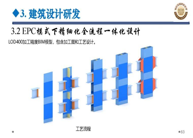 郝际平:钢结构建筑宏观政策及技术发展_83