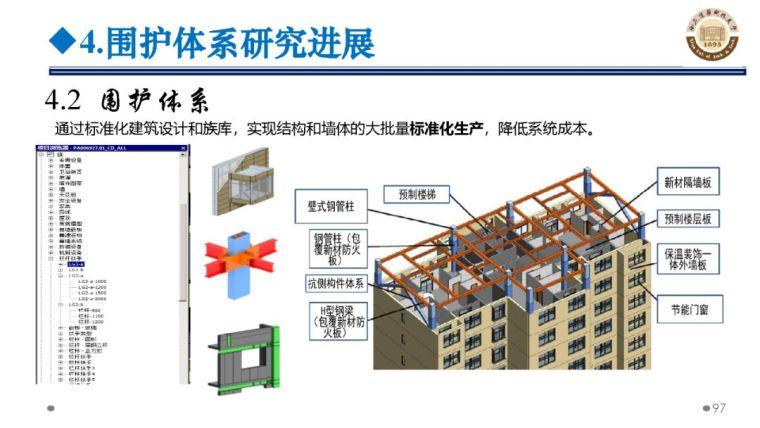 郝际平:钢结构建筑宏观政策及技术发展_97
