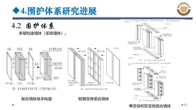 郝际平:钢结构建筑宏观政策及技术发展_95