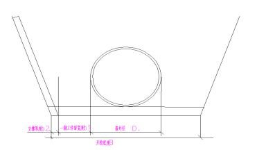 化学管材管道连接及安装