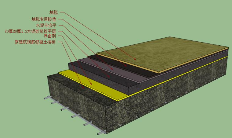 金螳螂施工节点对应sketchup模型-地面D1-D22
