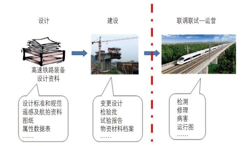 高速铁路与智能建造_7