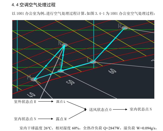 长春市某办公楼空调工程课程设计