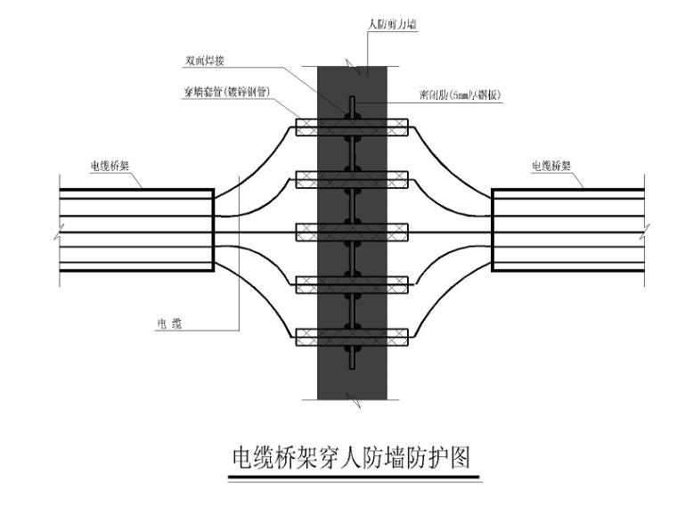 [广州]防空地下室设计技术交底ppt(图片丰富)