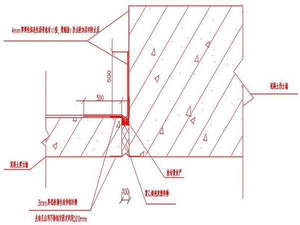 混凝土挡土墙工程施工方案
