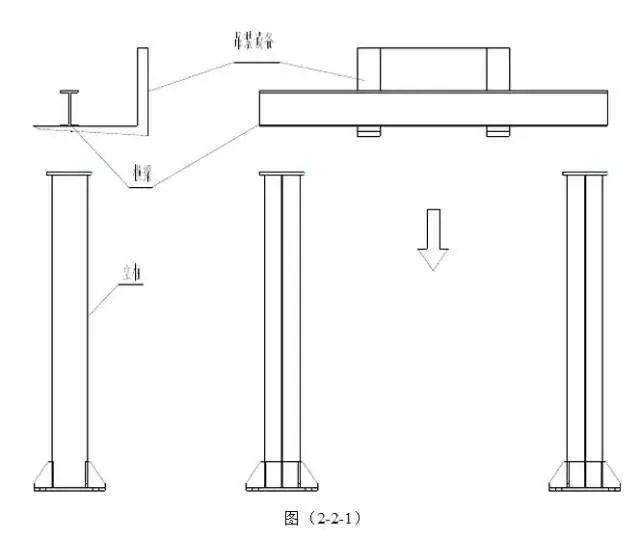 钢结构横梁安装