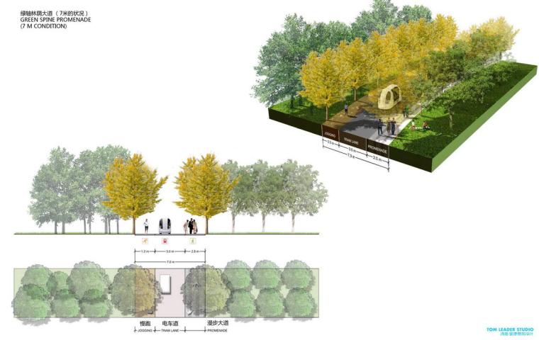 [上海]南站绿轴项目景观方案设计(露天广场,滑板广场,茶社等)附:CAD图纸,SU模型_4