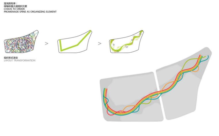 [上海]南站绿轴项目景观方案设计(露天广场,滑板广场,茶社等)附:CAD图纸,SU模型_9