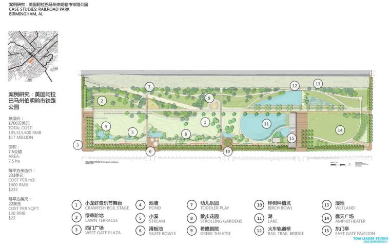[上海]南站绿轴项目景观方案设计(露天广场,滑板广场,茶社等)附:CAD图纸,SU模型_8