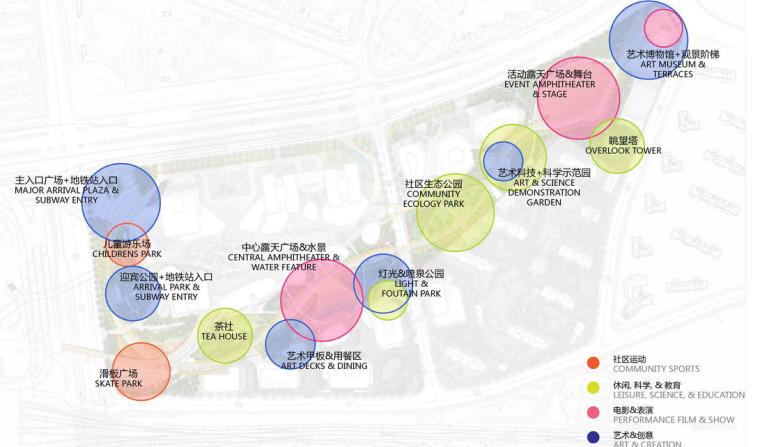 [上海]南站绿轴项目景观方案设计(露天广场,滑板广场,茶社等)附:CAD图纸,SU模型_6