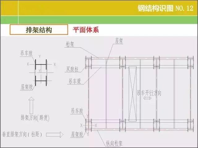20张图掌握钢结构识图基本功!_12
