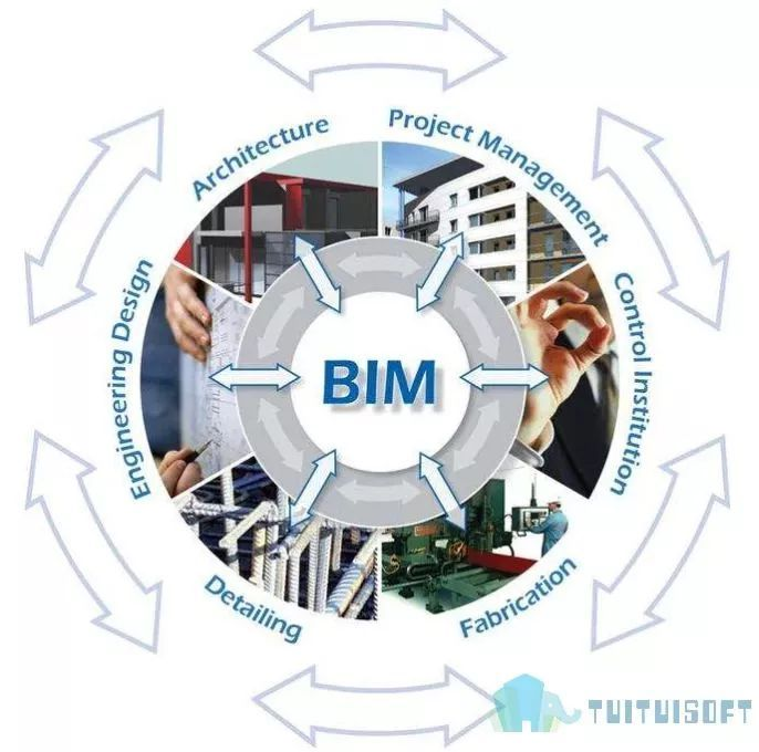 空间结构工程应用资料下载-BIM技术在装配式混凝土结构工程中的应用