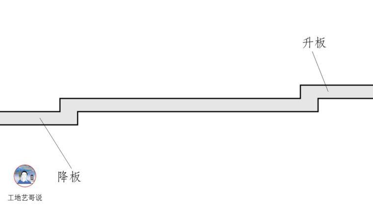 结构钢筋89种构件图解一文搞定,建议收藏!_63