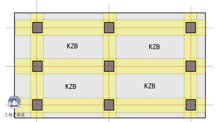 结构钢筋89种构件图解一文搞定,建议收藏!_96