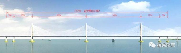 宁波舟山港主通道:超级跨海工程的BIM式管理