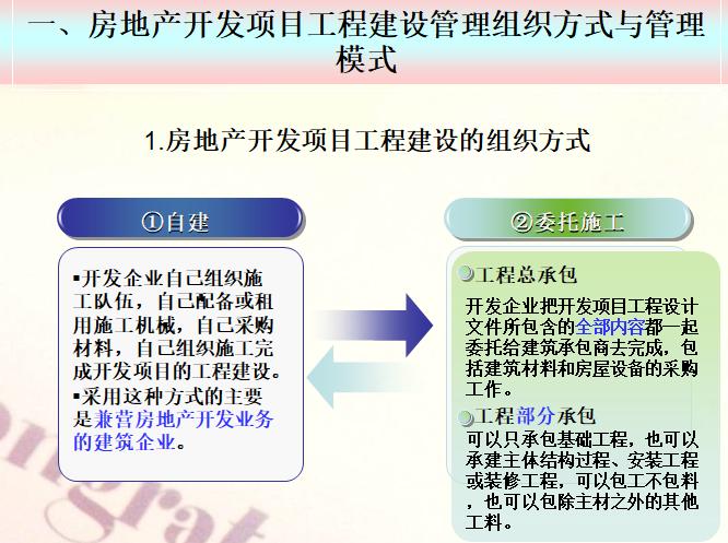 房地产开发项目工程建设的组织方式