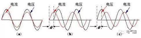 ups电气计算资料下载-[电气分享]什么是功率因数?一文讲透