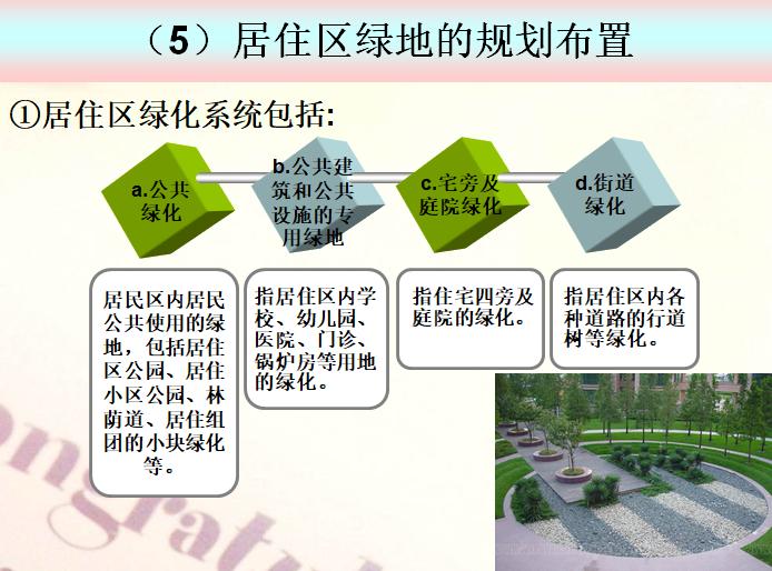居住区绿化系统包括
