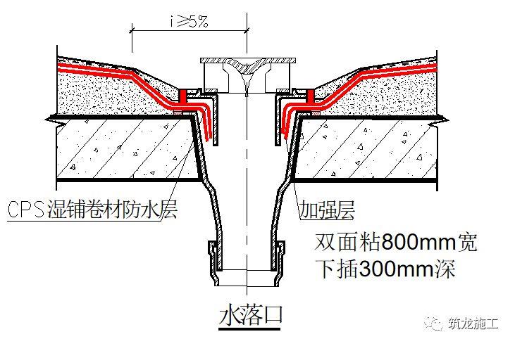 地下防水施工工艺详解,细部节点做法很棒!_13