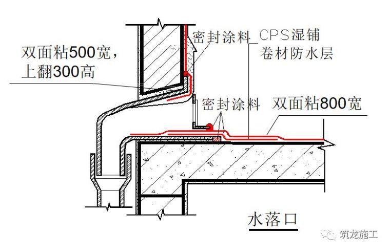 地下防水施工工艺详解,细部节点做法很棒!_14