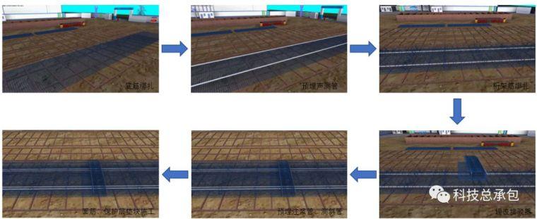 地下连续墙施工的实例演示,五分钟了解完整工艺!_6
