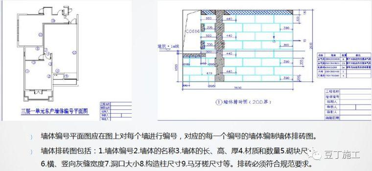 砌筑及抹灰工程质量控制提升措施,详解具体做法!_9
