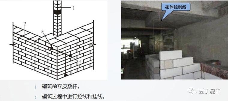 砌筑及抹灰工程质量控制提升措施,详解具体做法!_17