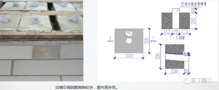 砌筑及抹灰工程质量控制提升措施,详解具体做法!_29