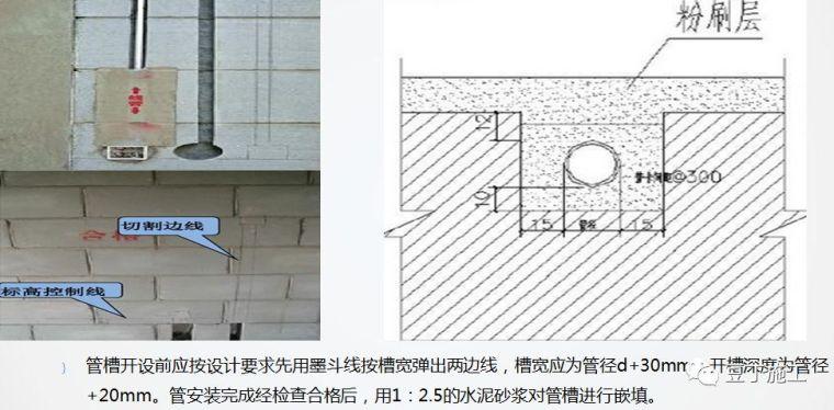 砌筑及抹灰工程质量控制提升措施,详解具体做法!_34