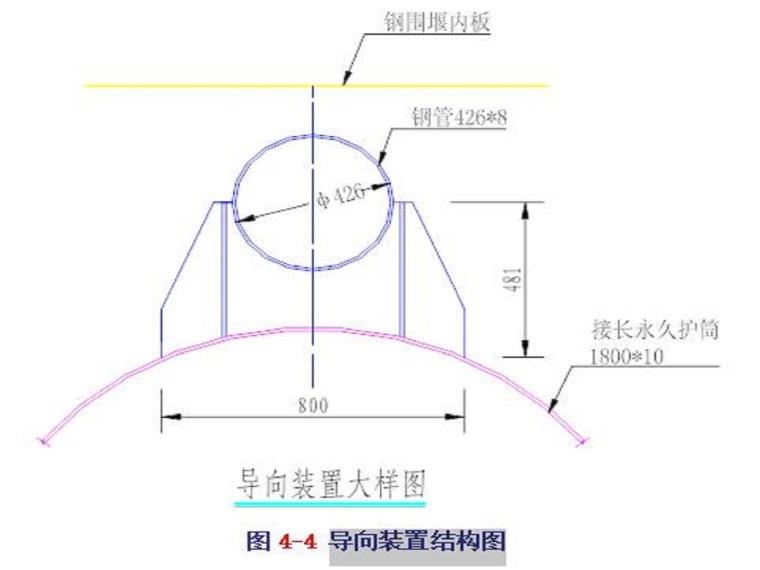 钢围堰施工方案(50页,图文丰富)