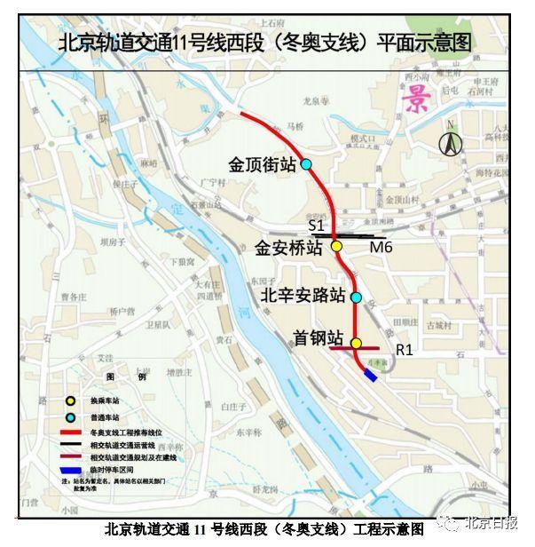 北京地铁冬奥支线规划披露:灵活编组运营,2021年建成