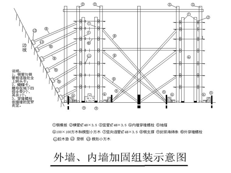 房建工程主要项目施工技术方案(99页)