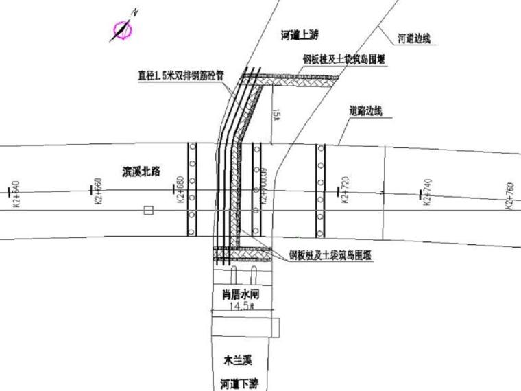 [福建]桥梁河道临时围堰专项施工方案(钢板桩+钢筋砼涵管)