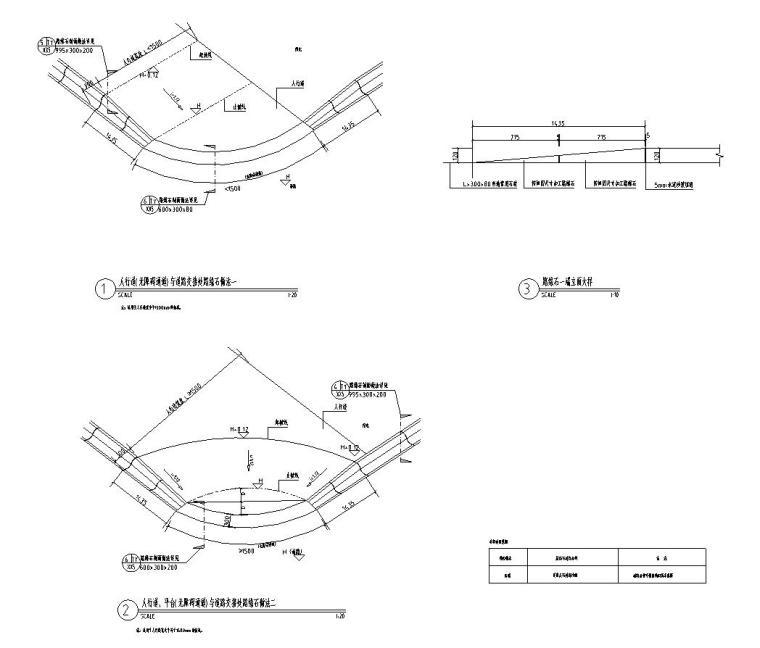 景观施工图|道路路缘石做法标准