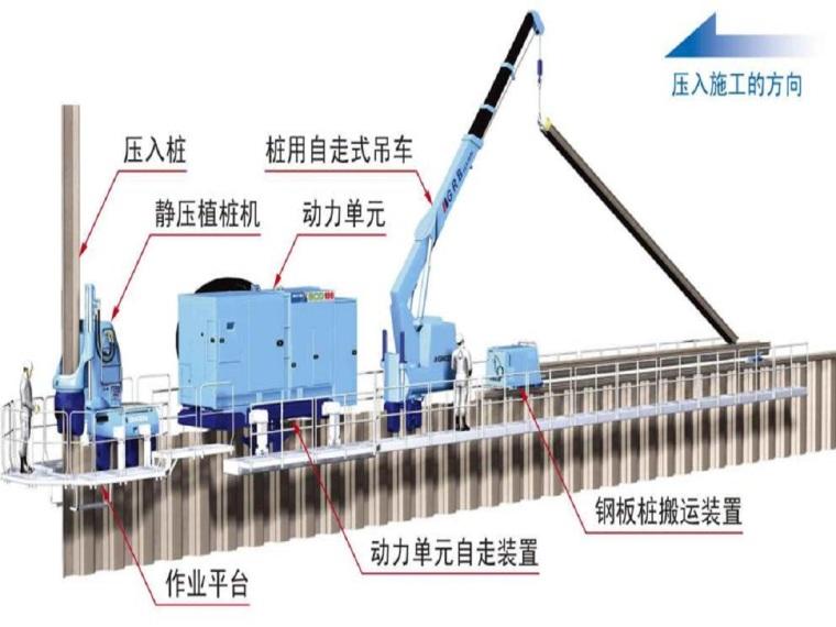 钢板桩围堰施工技术要点培训课件(54页,配图丰富)