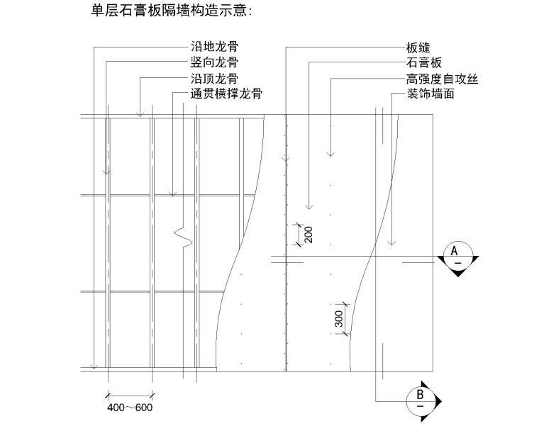 单层石膏板隔墙系统节点详图