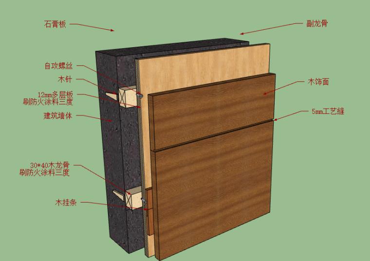 金螳螂施工节点对应sketchup模型-墙面B38-B53
