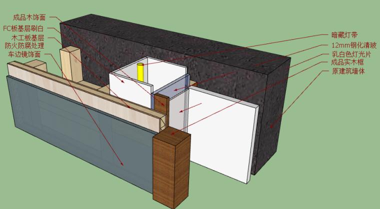 金螳螂施工节点对应sketchup模型-墙面B14-B27