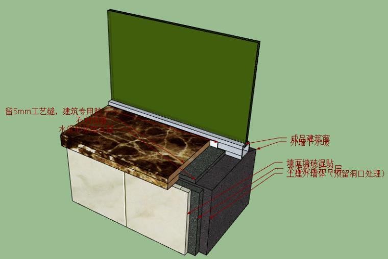 金螳螂施工节点对应sketchup模型-墙面B1-B13