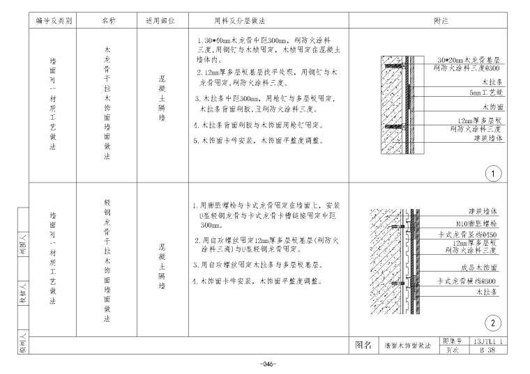 金螳螂墙面施工节点B38~53